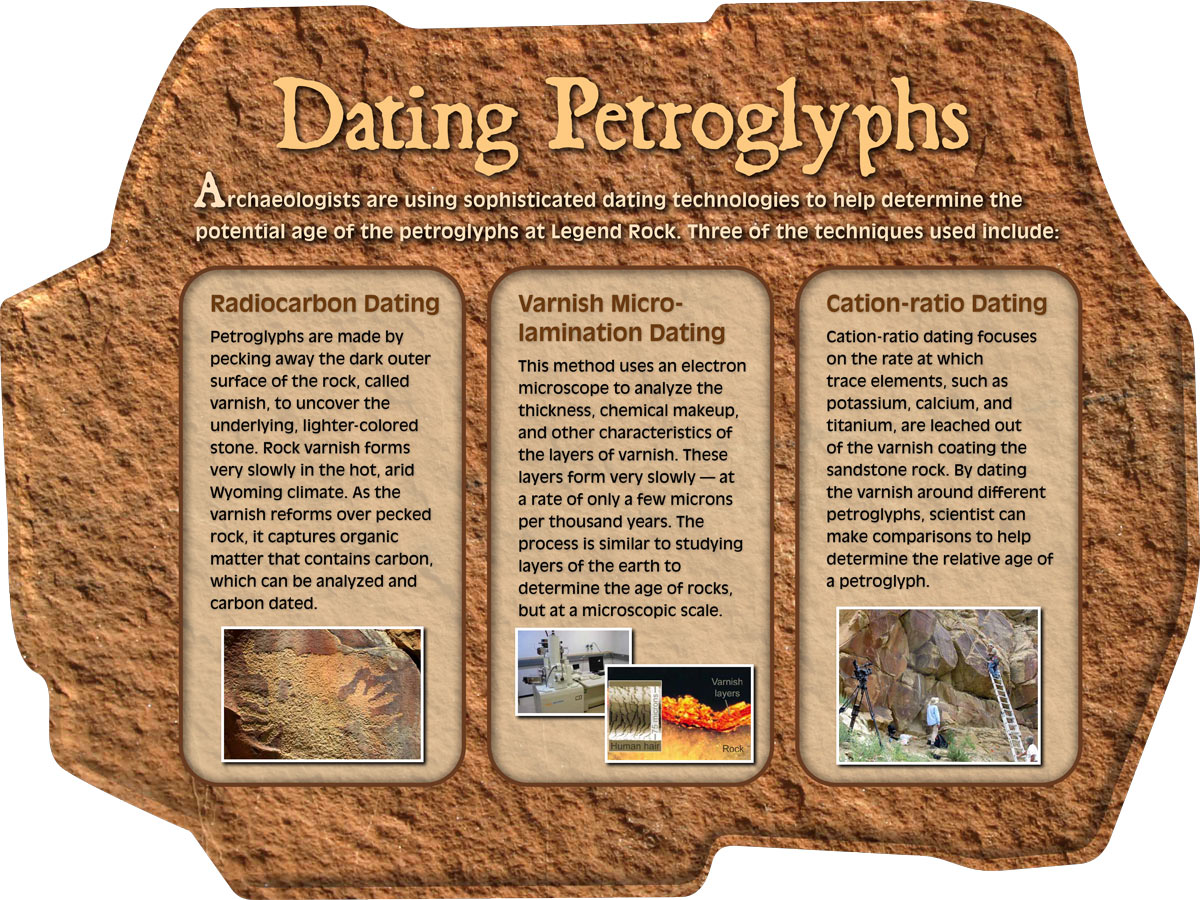 Prima dating
